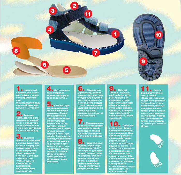 2cfe53a3d Обувь «TIFLANI» не только удобна и практична, но и очень привлекательна.  Разнообразие цветов, модные аппликации, яркие шнуровки, красивые стразы, ...